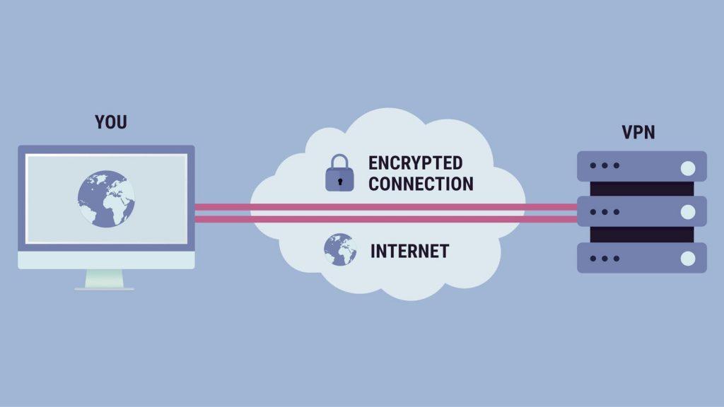 VPN, Openlimits, Virtual Private Network, VPN o que é